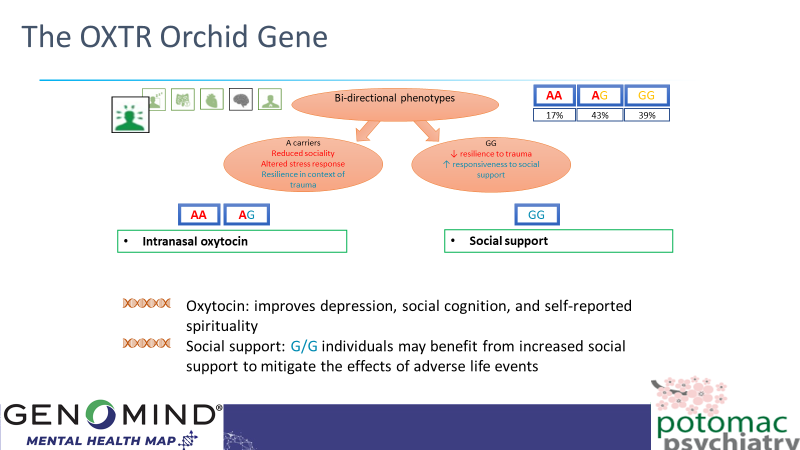 The-OXTR-Orchid-Gene