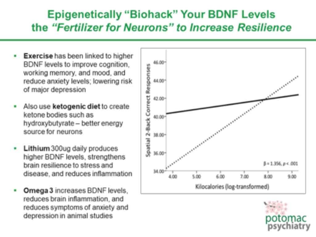 biohack-your-bdnf-gene