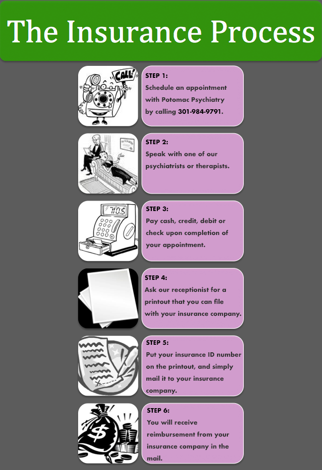 the-insurance-process